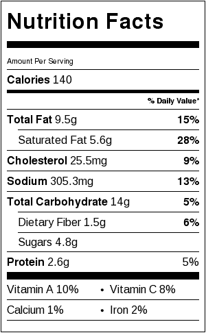 Nutrition Information For Southern Fried Corn