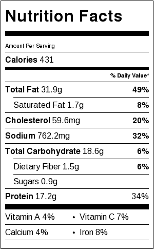 Nutrition Label forCreamy Sriracha Lime Chicken Skewers
