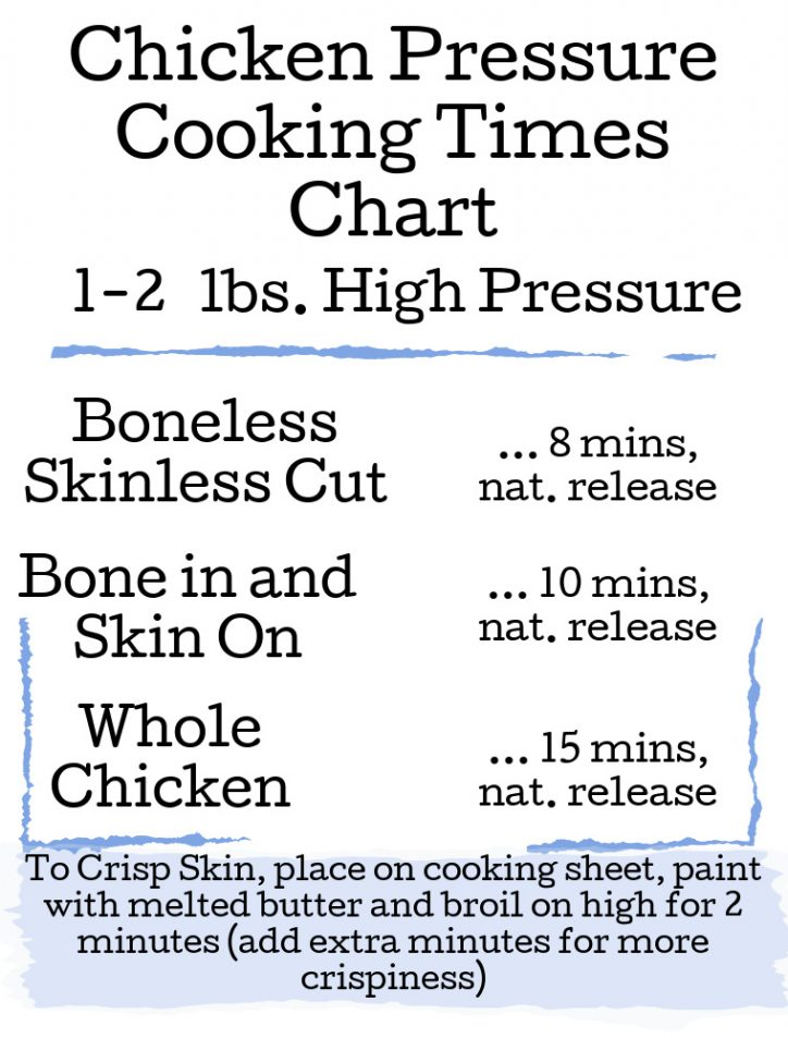 pressure cooking chicken time chart